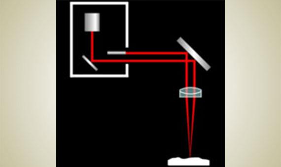 Laser Sensörler